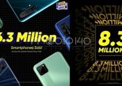 کمپانی ریلمی موفق به فروش 6.3 میلیون تلفن همراه شد